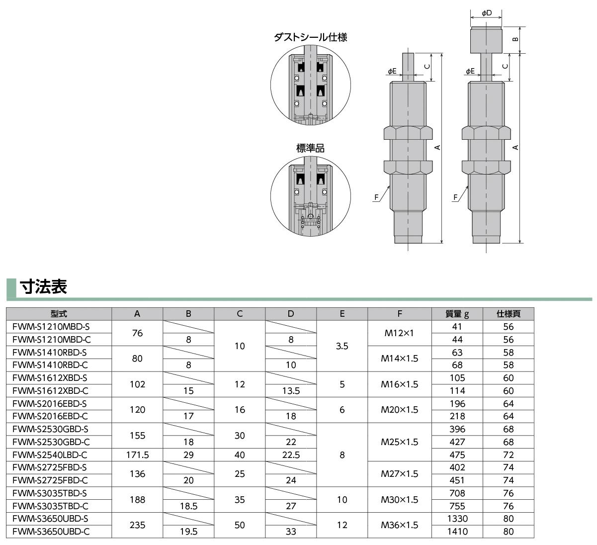 FWM-S1210MBD-*(ダストシール仕様)