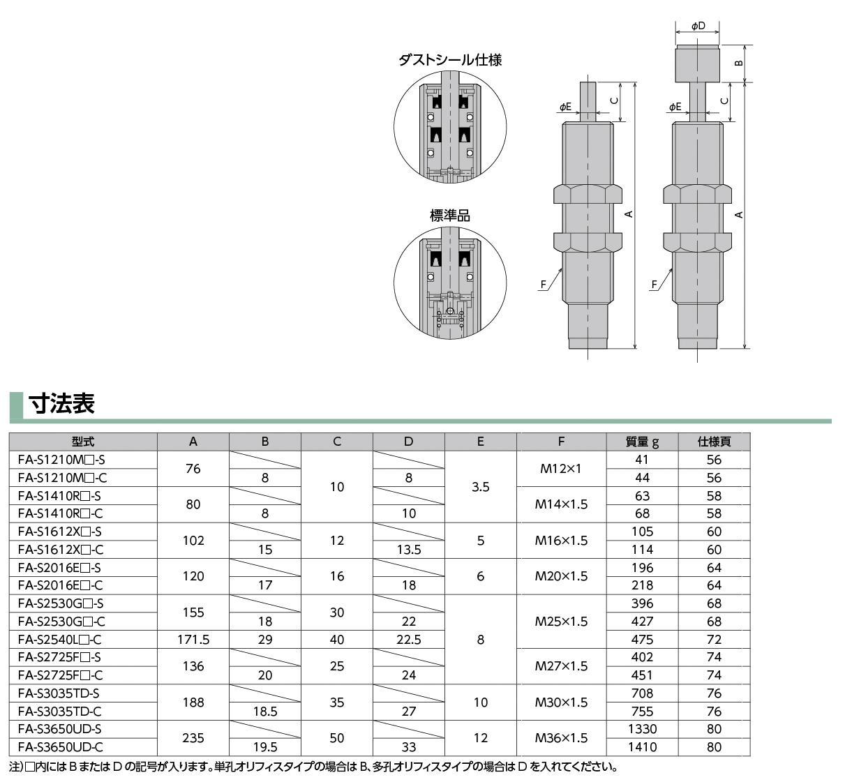 FA-S1210MB-*(ダストシール仕様)