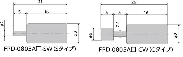 FPD-0805シリーズ