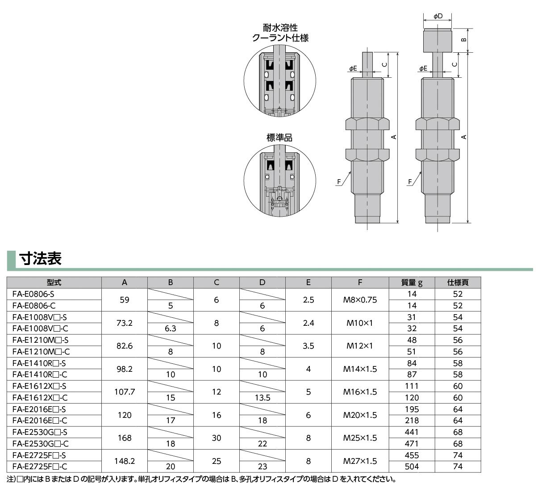 FA-E1210MD-* | 緩衝器メーカー...