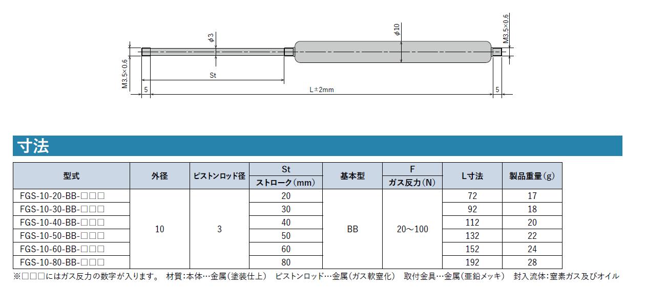 FGS-10シリーズ