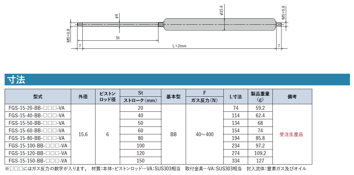 FGS-15(-VA)シリーズ