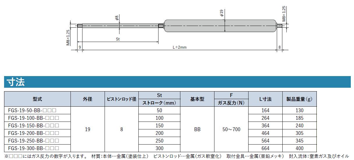 FGS-19シリーズ