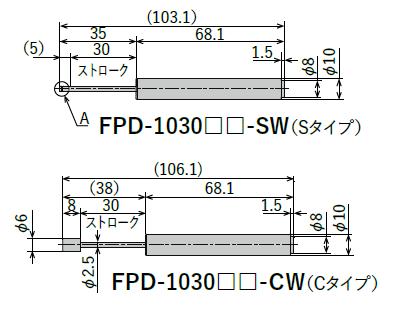 FPD-1030シリーズ