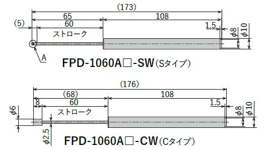 FPD-1060シリーズ