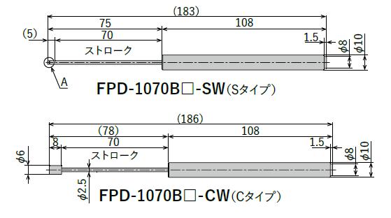 FPD-1070シリーズ